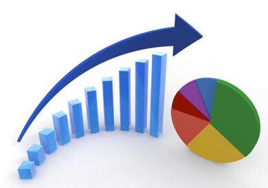 保有株式含み損益(2015年2月6日)