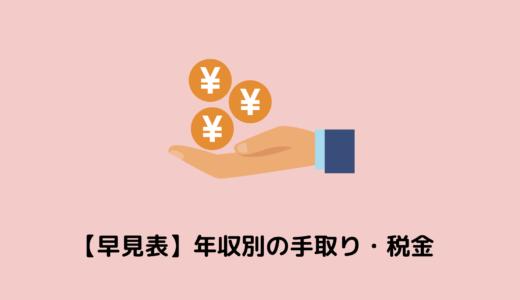 【テーマ株】船舶バラスト水関連銘柄、関連株、市場規模について