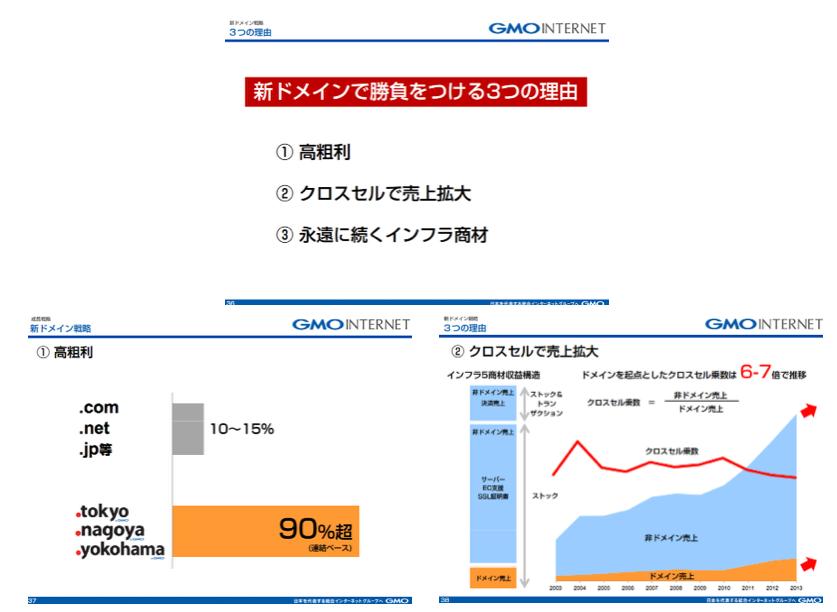 ドット東京GMO説明資料