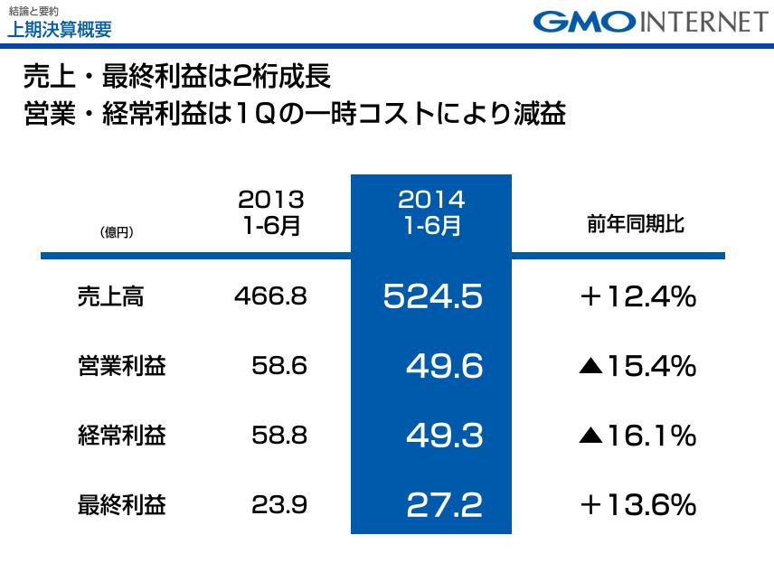 GMO決算2014-2Q-1