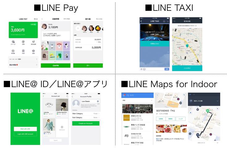 LINE新サービス
