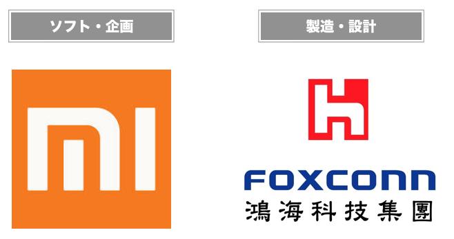 Xiaomi Foxconn