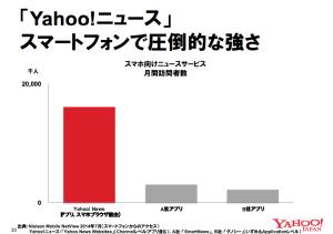 【2014年】10月の投資結果(月次成績)