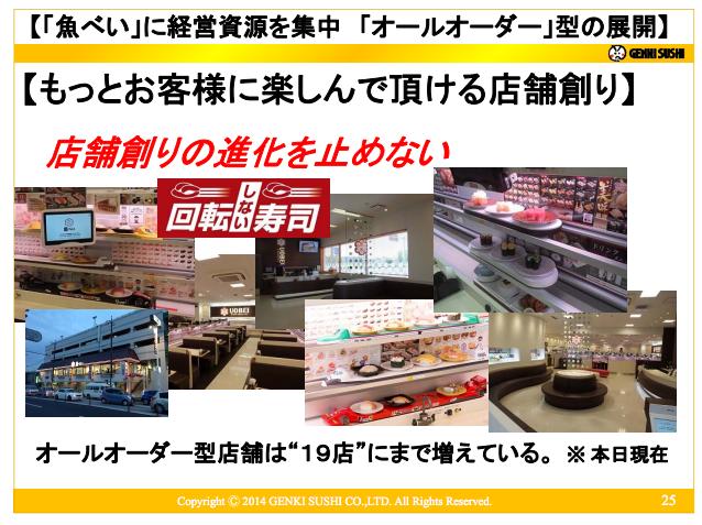 元気寿司オールオーダー