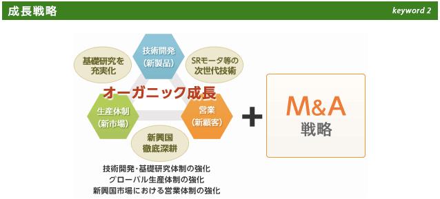 日本電産1