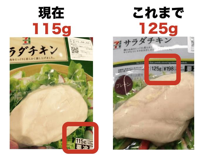 【悲報】セブンイレブンがサラダチキンを小さくしてボロ儲け!