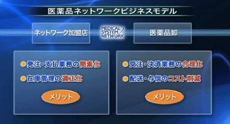 メディカルシステムネットワーク5