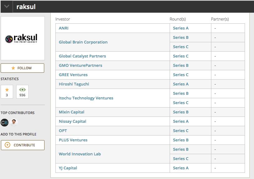 2016IPO予想ラスクル関連銘柄2