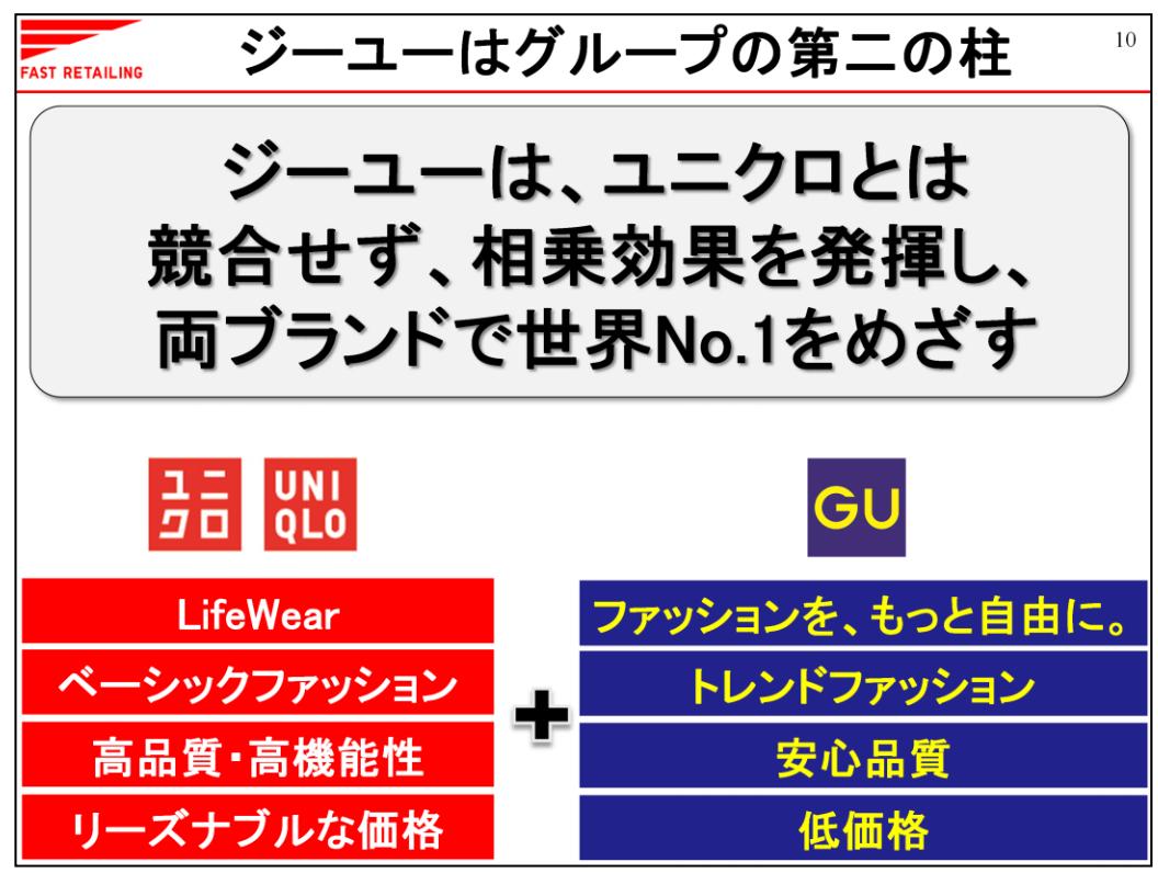 gu%e5%96%b6%e6%a5%ad%e6%88%a6%e7%95%a52