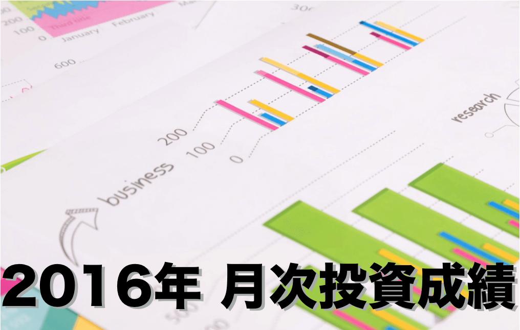 【2016年】2月の投資結果(月次成績)