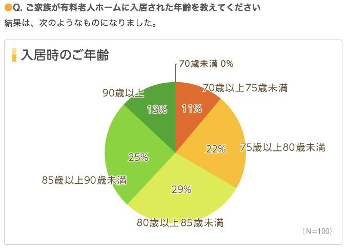 %e4%bb%8b%e8%ad%b7%e9%96%a2%e9%80%a3%e9%8a%98%e6%9f%842