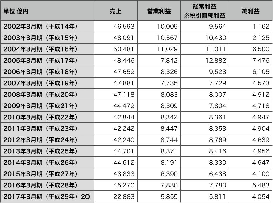 %e3%83%88%e3%82%99%e3%82%b3%e3%83%a22017%e5%b9%b4%e5%ba%a63%e6%9c%88%e6%9c%9f2q