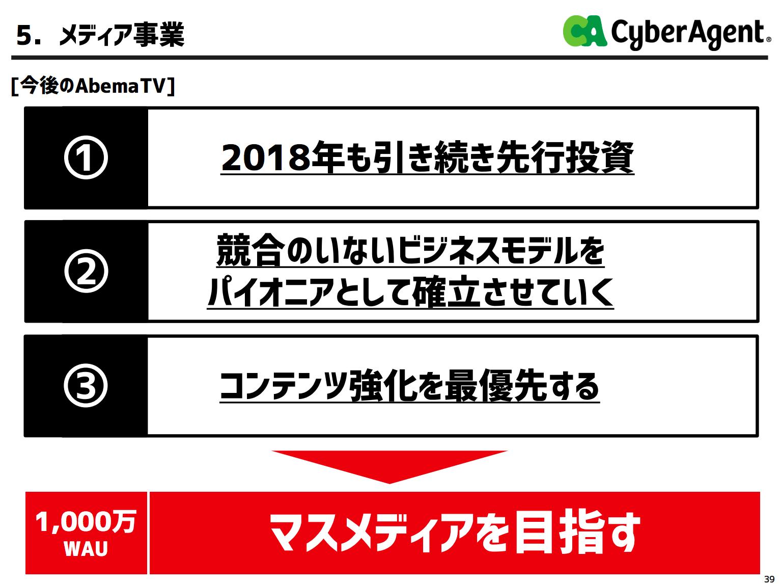 アベマTV採算8