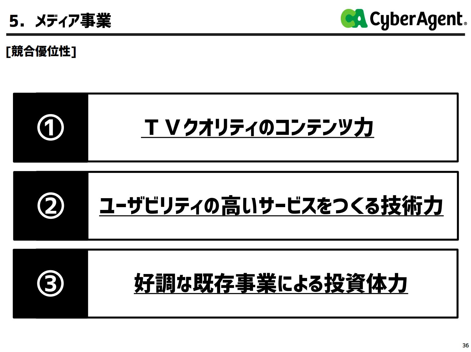 アベマTV採算2