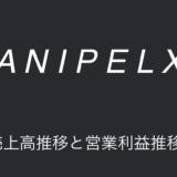 アニプレックス売上営業利益推移