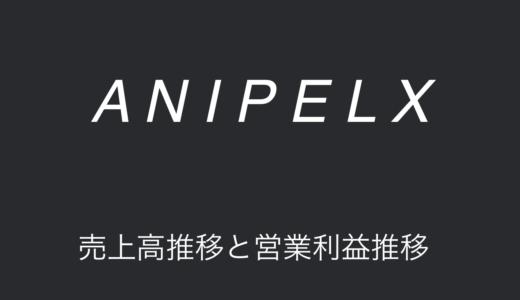 アニプレックス売上・営業利益推移