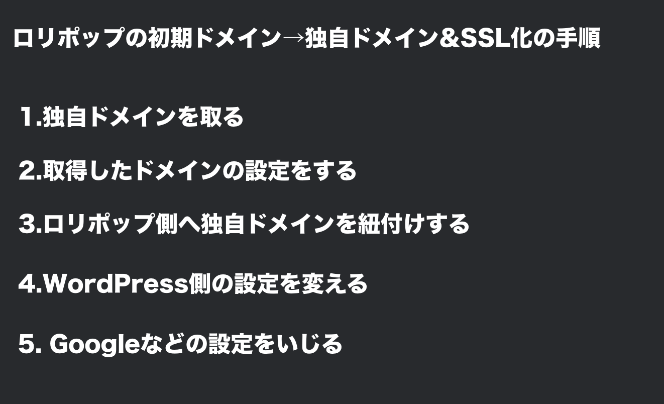 ロリポップの初期ドメインを独自ドメインにしてSSL化した2