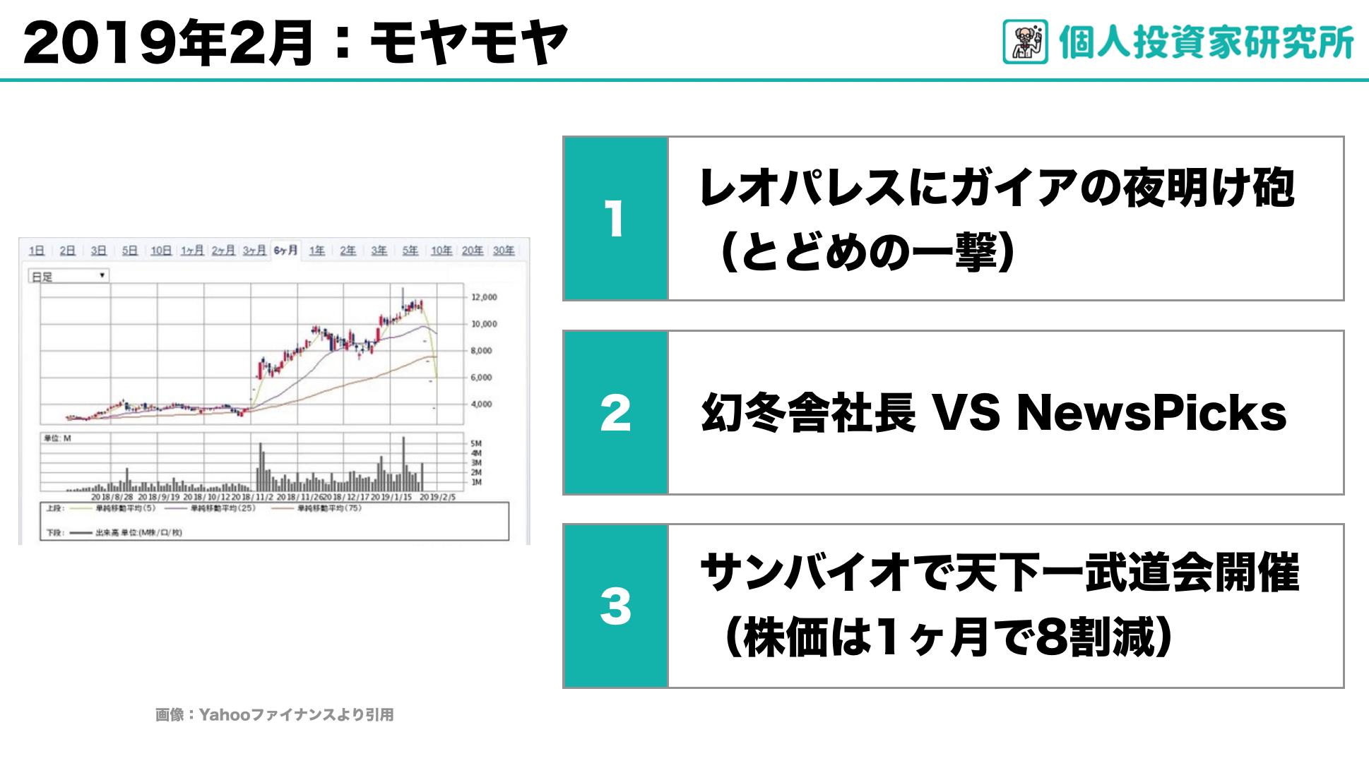 【個人投資家の年表】個人投資家の2019年を振り返る2月