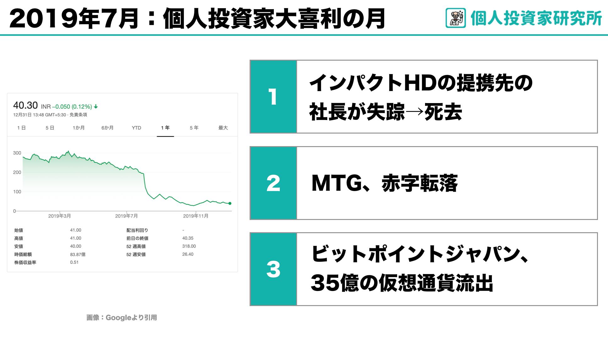 【個人投資家の年表】個人投資家の2019年を振り返る7月