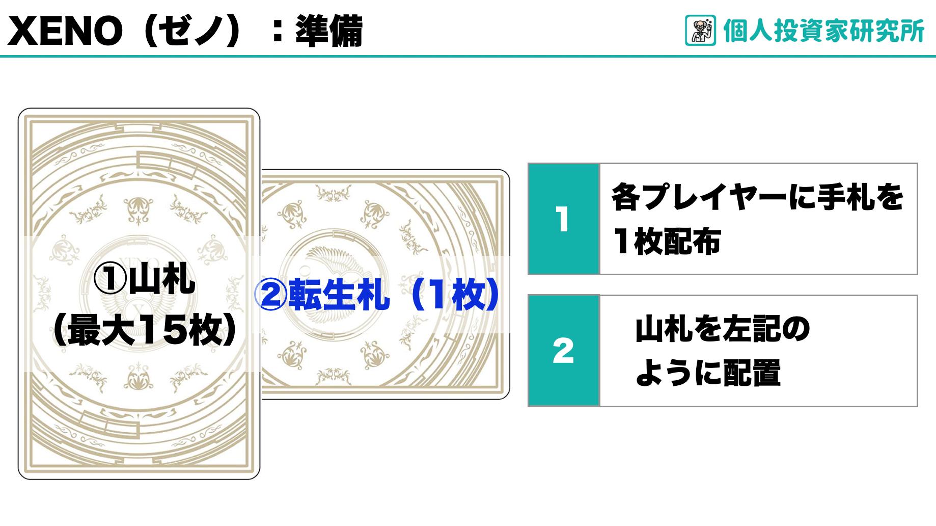 【ルール_カードの効果】中田敦彦さん考案のカードゲーム・XENO(ゼノ)11