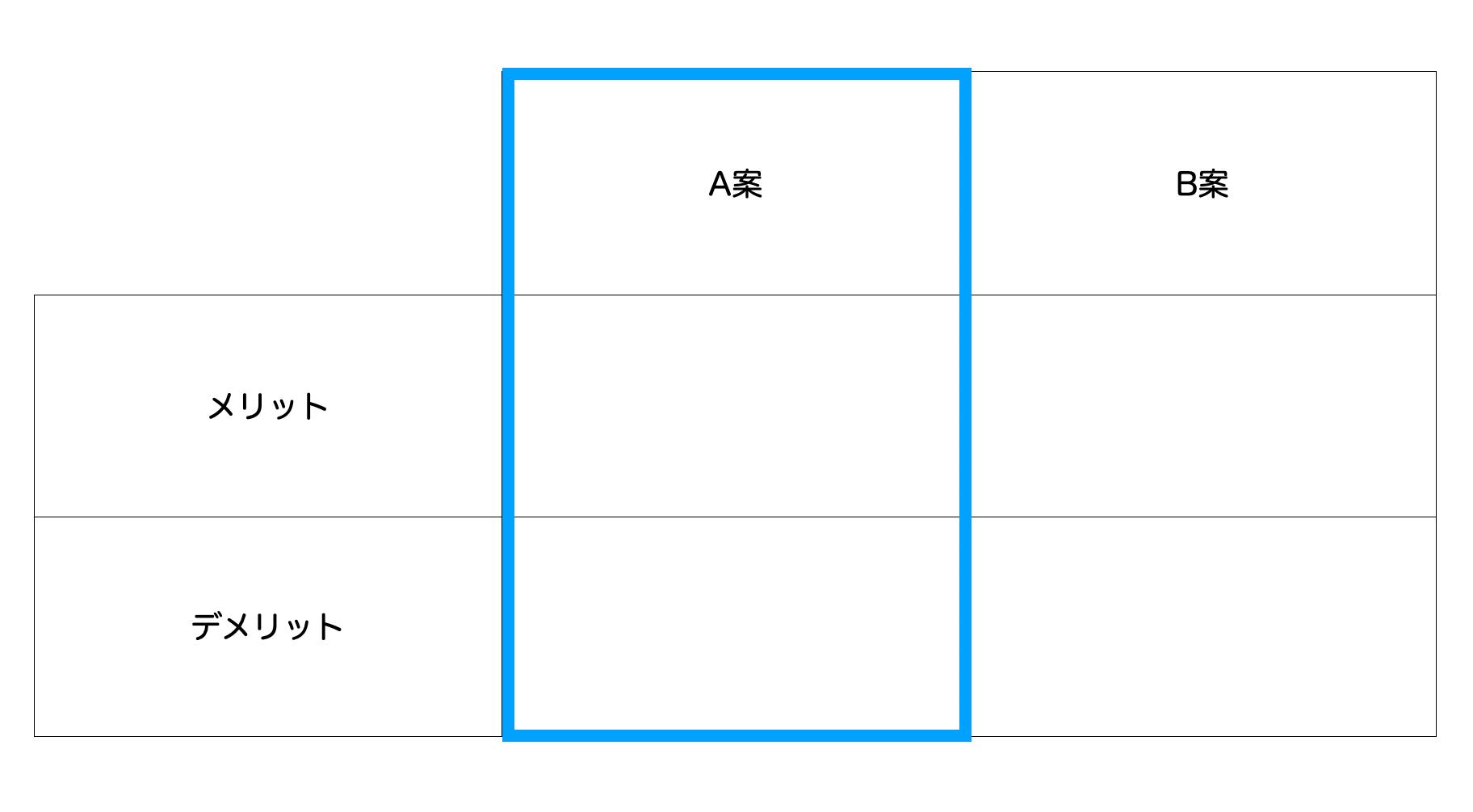見やすい資料の作り方23