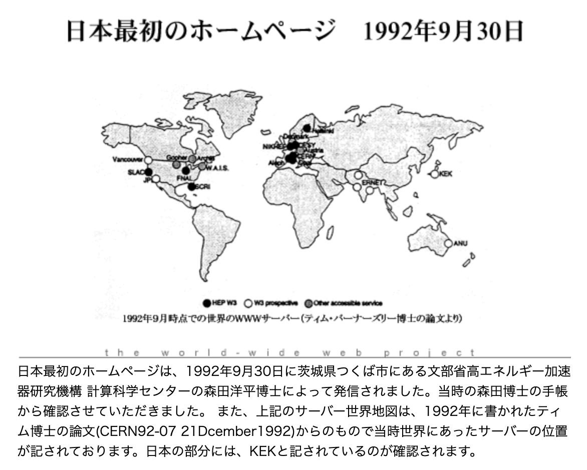 世界最初のウェブサイト